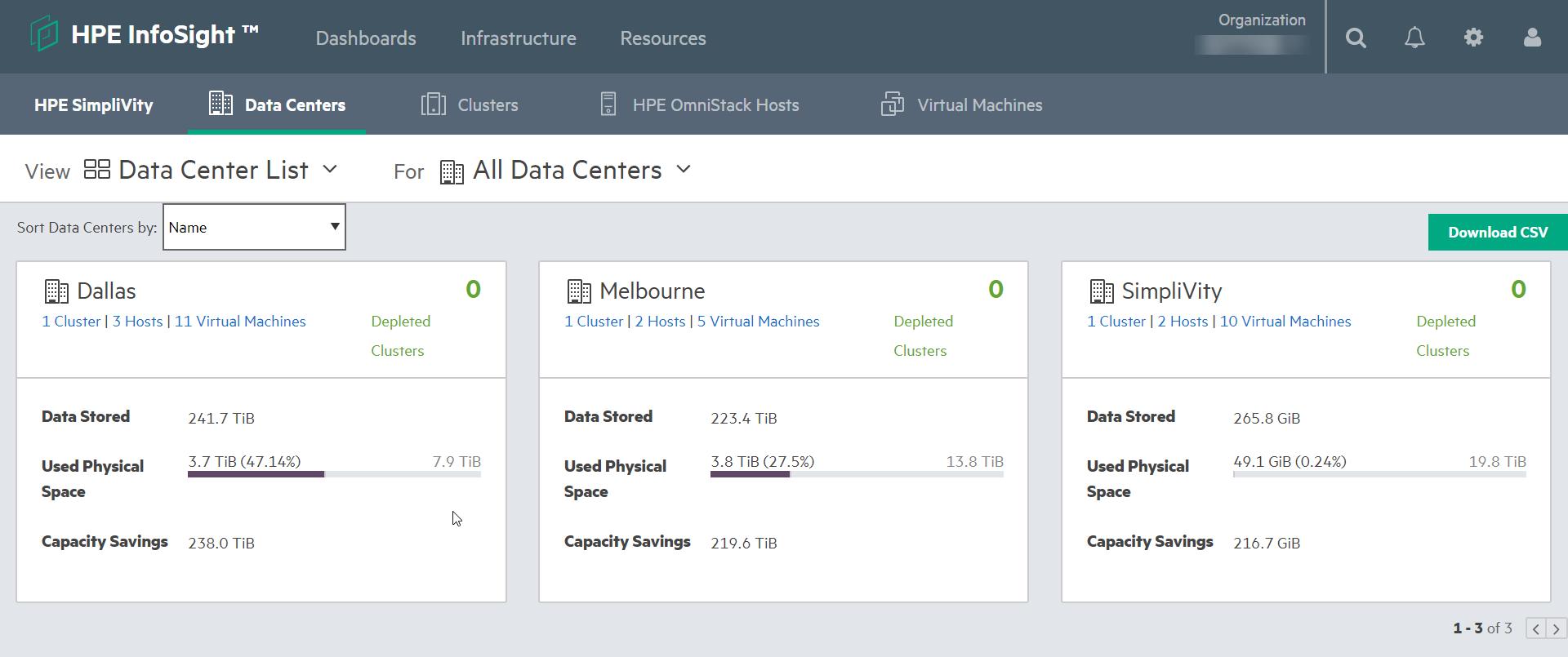 Pogled nadzorne plošče HPE InfoSight za podatkovne centre